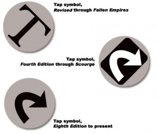 Evolution of the Tap Symbol of Magic the Gathering