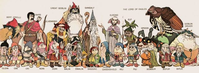 Cast of Characters from The Hobbit 1977